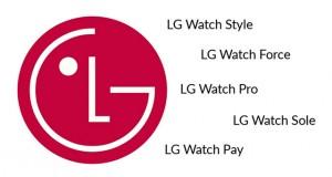 اخبار منتشر شده از معرفی چند ساعت هوشمند جدید توسط کمپانی LG
