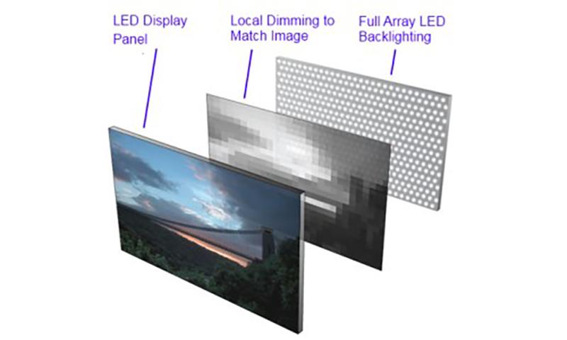 LED_FullArray-